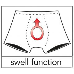 Swell String